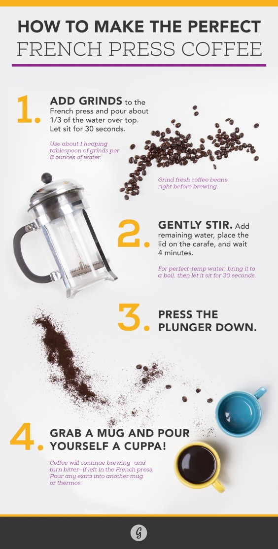 Image Result For How To Make The Perfect French Press Cup Of Coffee