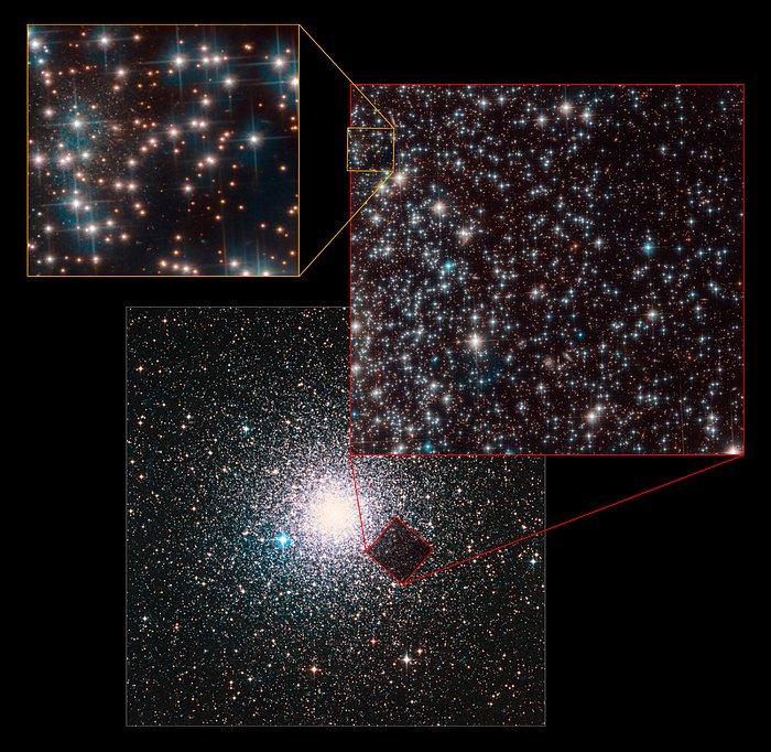 Credit ESA  Hubble NASA Bedin et al. Digitized Sky Survey 2