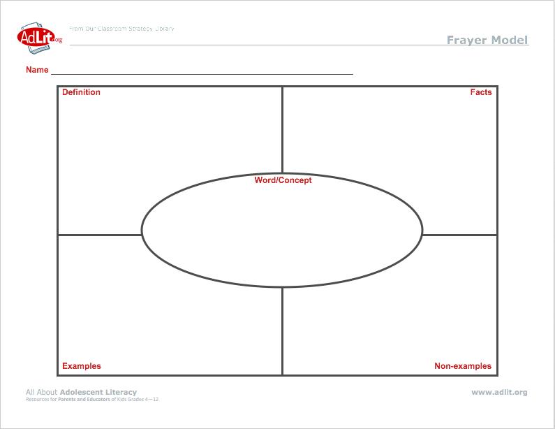 vocabulary graphic organizer templates - frayer model graphic organizer template middle school