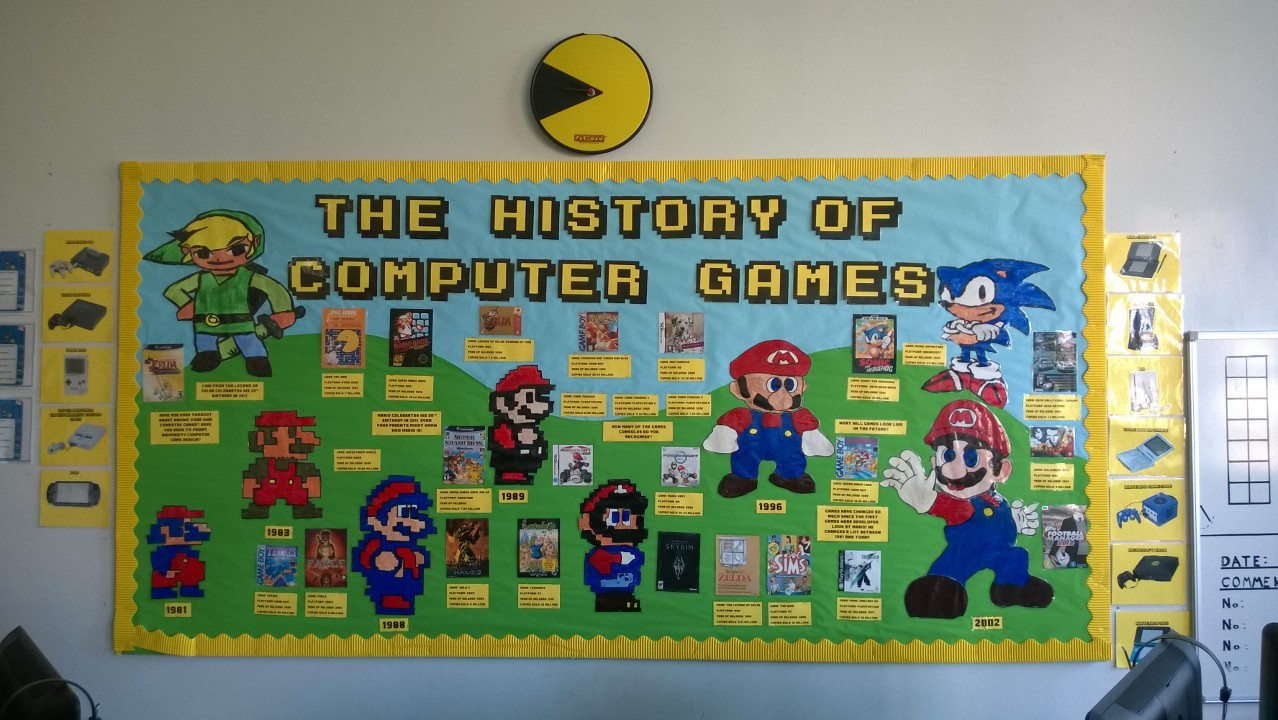NQT Series  Setting up your classroom Displays History of games