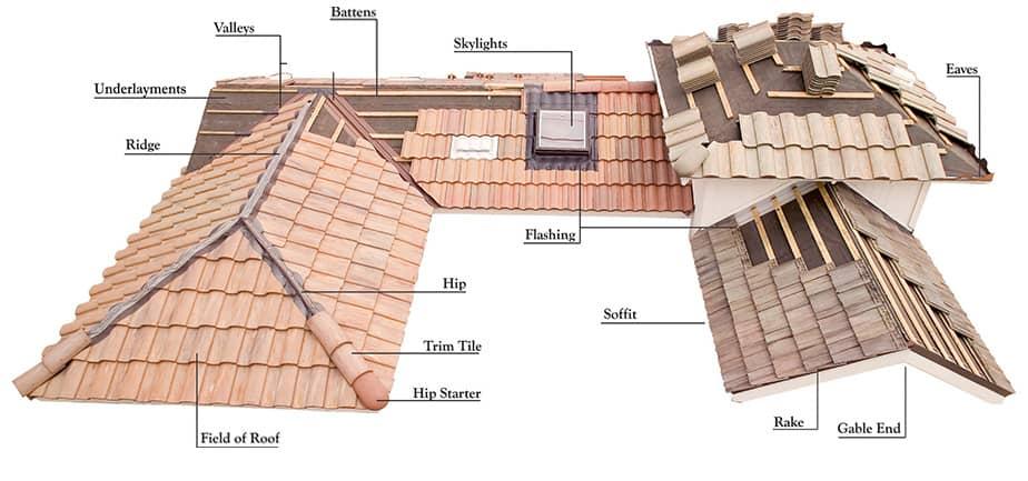 tile roofing denver co great roofing