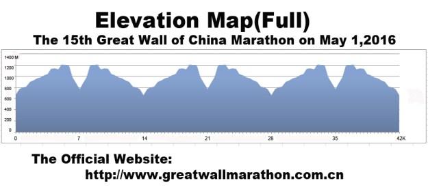 Full_Elevation_GWCM2016