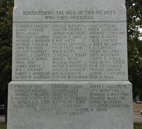 Renfrew and vicinity men killed overseas