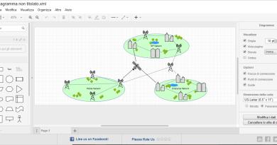 Crea schemi e diagrammi gratis online con draw.io
