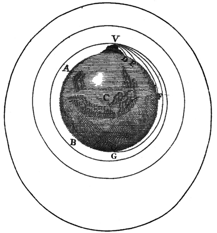 Newtons-diagram-of-projectile-motion-from-p-6-of-the-Second-Edition-of-On-the-System-of.png