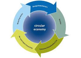 L'Economia Circolare diventa un business globale