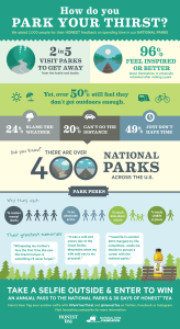 #ParkYourThirst this spring and summer for outdoor fun and mental clarity!