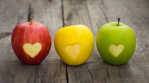 Common Varieties of Apples for Eating, Baking and More