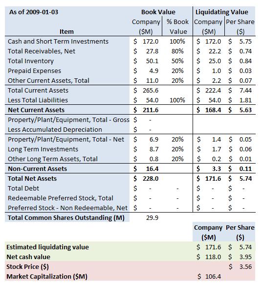 rack-summary