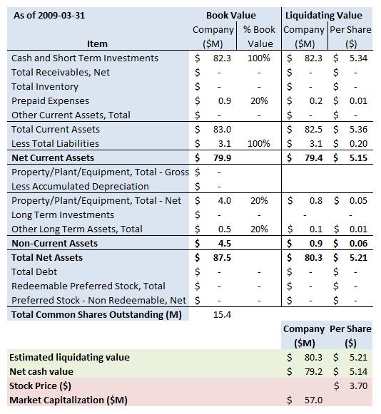 soap-summary-2009-3-311