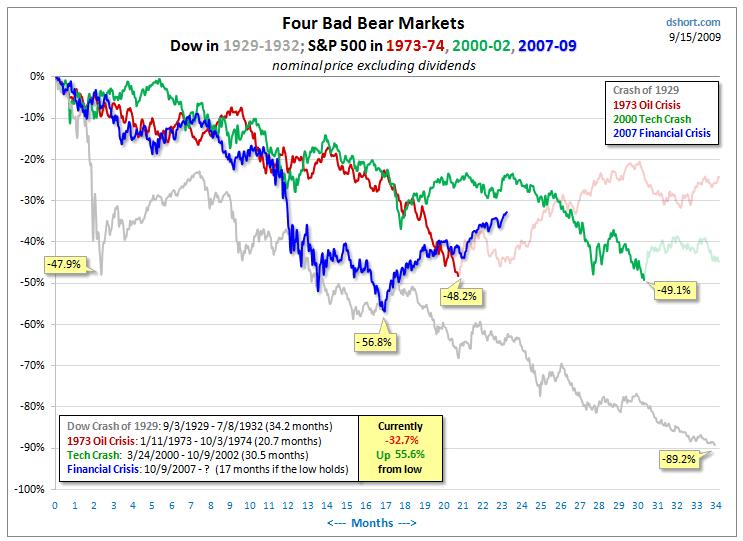 Four bad bears 91509