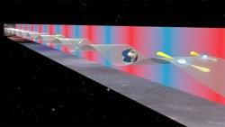 Gravitationalwaves