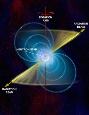 Basics of a Pulsar CREDIT: Bill Saxton, NRAO/AUI/NSF