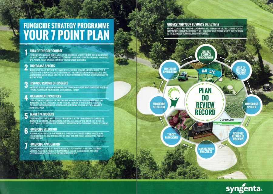 Fungicide planning factors