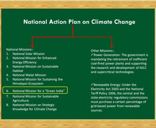 National Action Plan on Climate Change-NAPCC