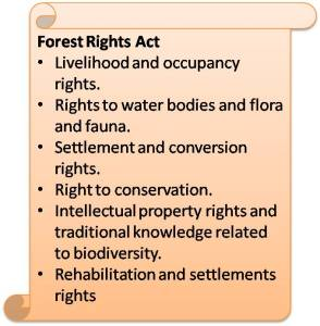 Forest Rights Act - Brief information