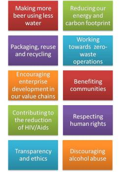Sustainable development priorities of SABMiller