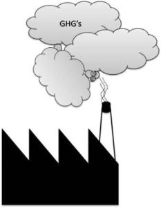 GHG emissions from energy intensive industries