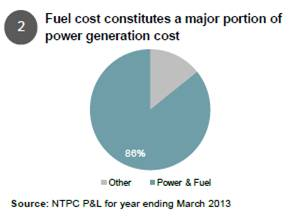 Fuel cost constitutes a major portion of cost constitutes to majorit