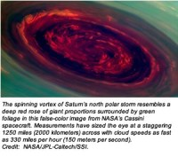 The spinning vortex of Saturn's north polar storm