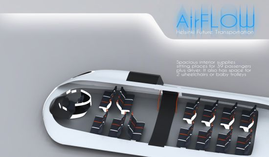airflow 5