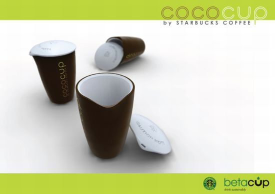 cococup