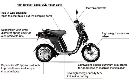 ec 03 zero emission electric scooter 2
