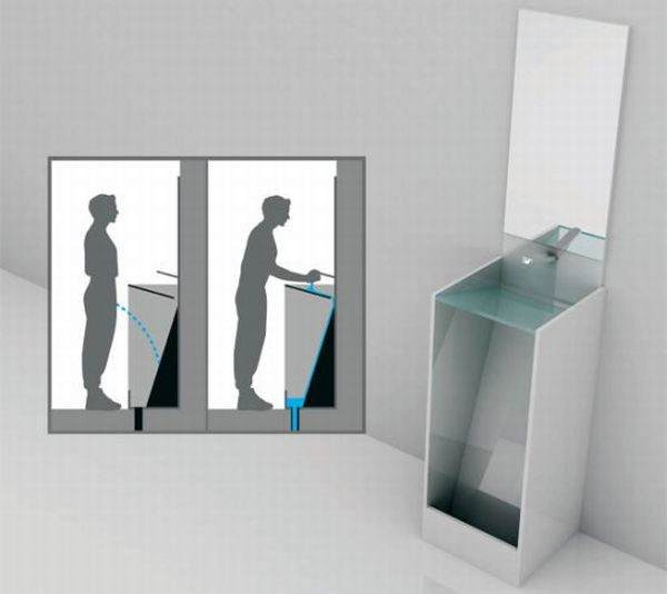 eco friendly urinals