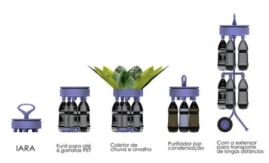 iara water purifying system 8