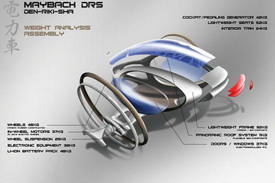 maybach drs human electric hybrid 3