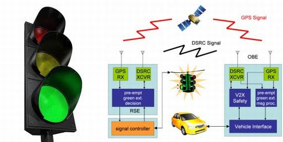 smart traffic lights 1