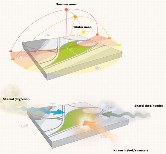 solaris solar canopy 2