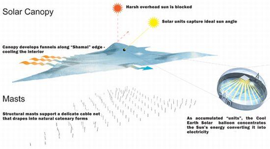 solaris solar canopy 4
