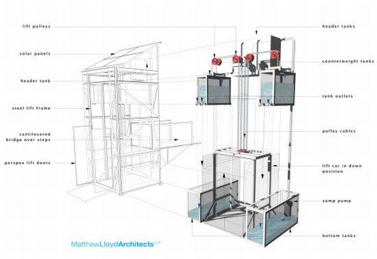 zero carbon elevator matthew lloyd 3