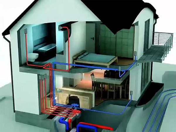 Green ventilations systems