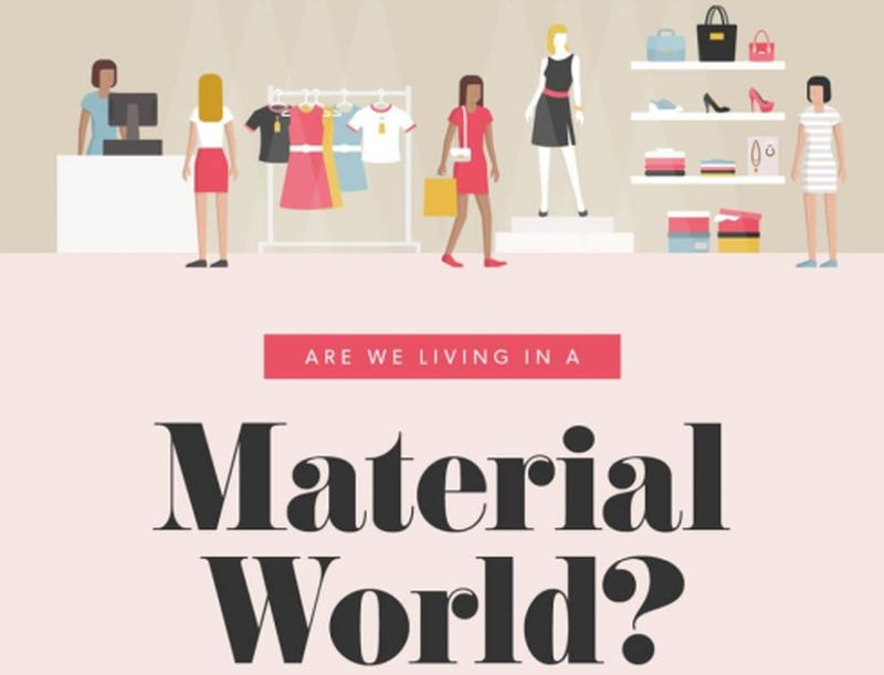 Rise of Consumerism in modern Material World