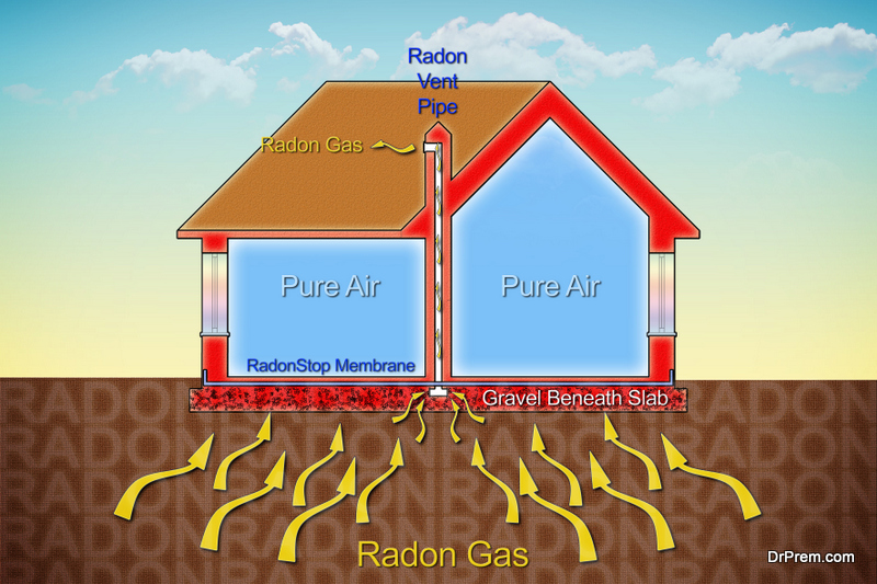 Improving indoor air quality (IAQ)