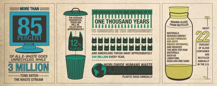 recycling facts banner