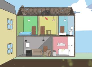 radon home