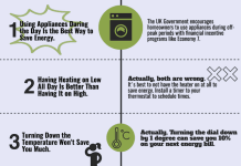 energy efficiency myths debunked