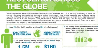 recycling infographic banner