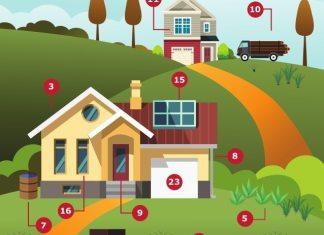 building a more eco-friendly home
