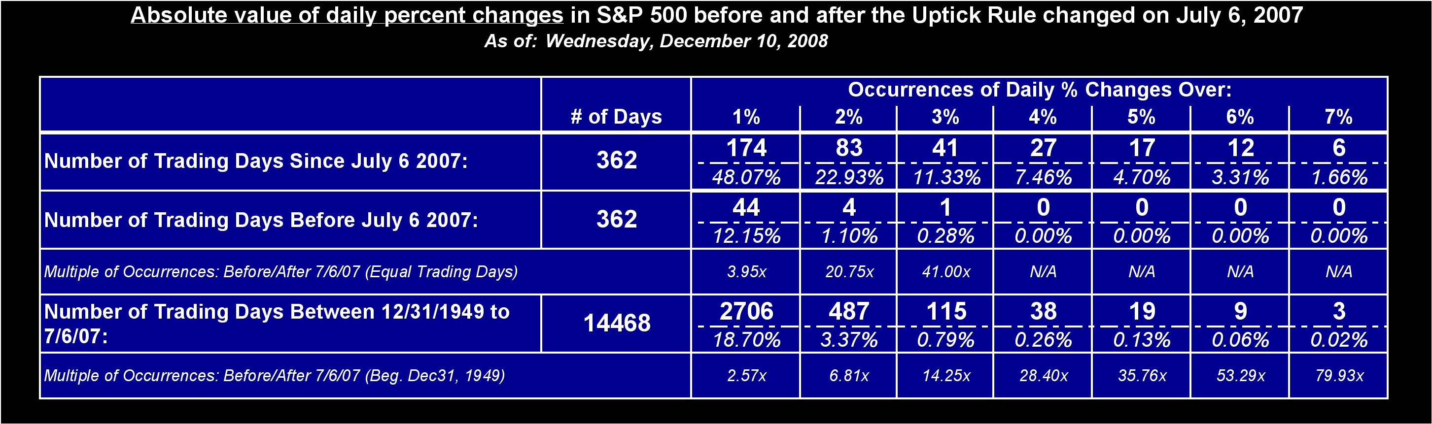 Reports Charts Amp Data
