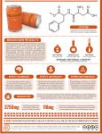 Compound Interest on Aspartame