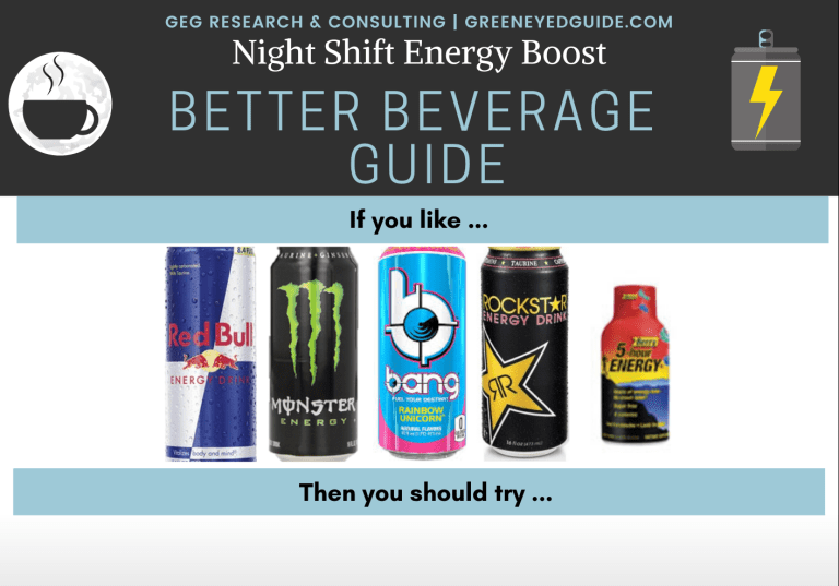 Dowloadable guide to energy drink alternatives - healthy swaps to Red Bull and Bang