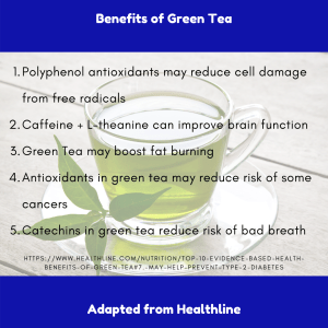 benefits of green tea adapted from healthline