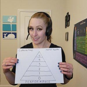 GreenEyedGuide 5 Levels of Fatigue workshop - blank pyramid