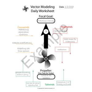vector modeling free