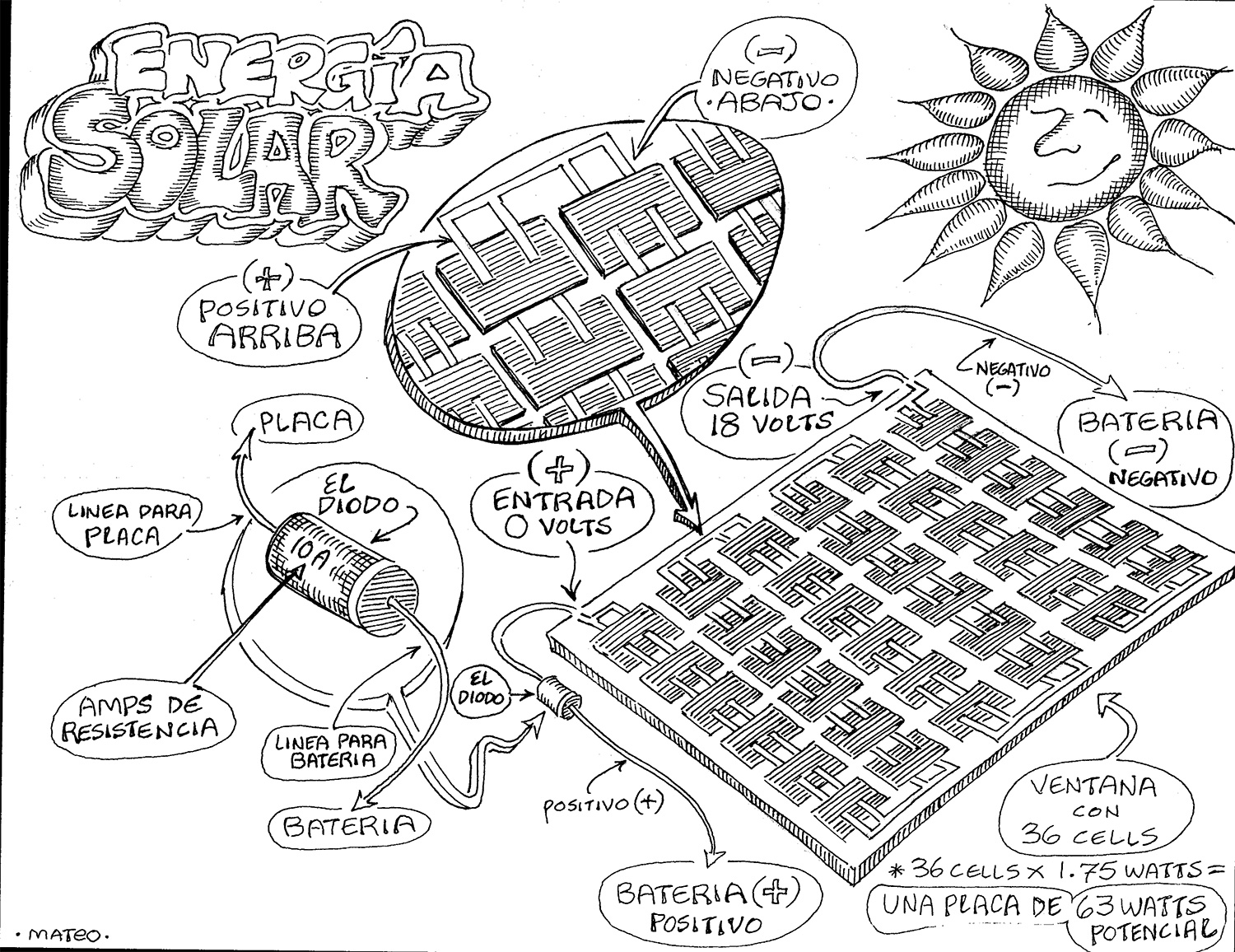 Updated Solar Diagrams The Green Go Solar Project