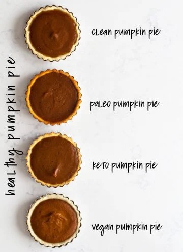 Four pumpkin pies with text overlay: clean, paleo, keto, and vegan.